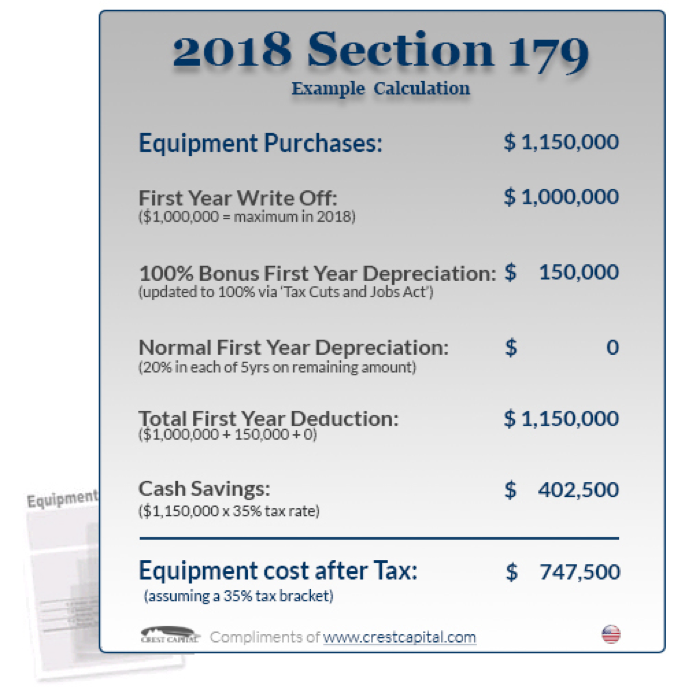 2018 Section 179 Tax Deductions