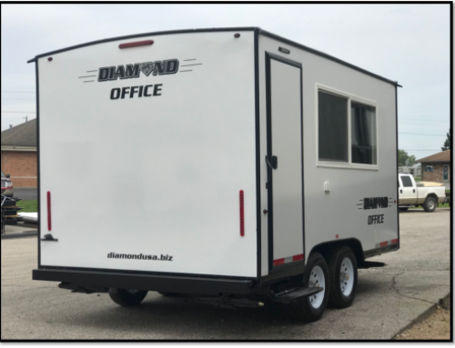 Office Trailer Encyclopedia